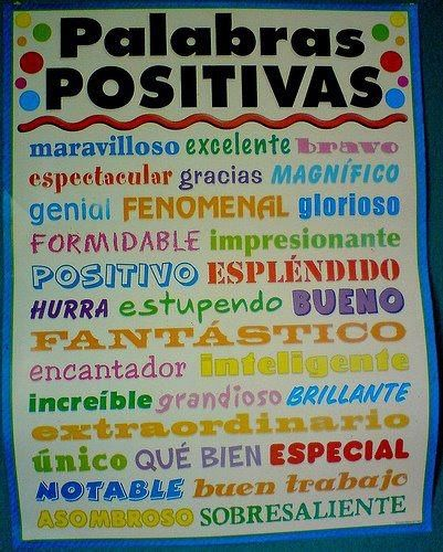Spaans-leren-tilburg-Spaans leren online
