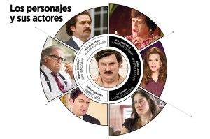 Pablo-Escobar-el-patron-del-mal-Pablo-Escobar-baas-van-het-kwaad-drugslord